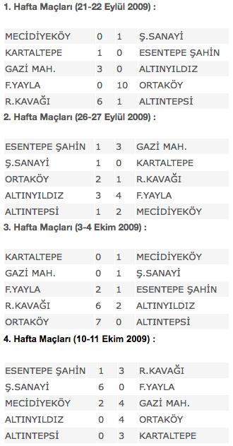 2009-2010-1-lig-01