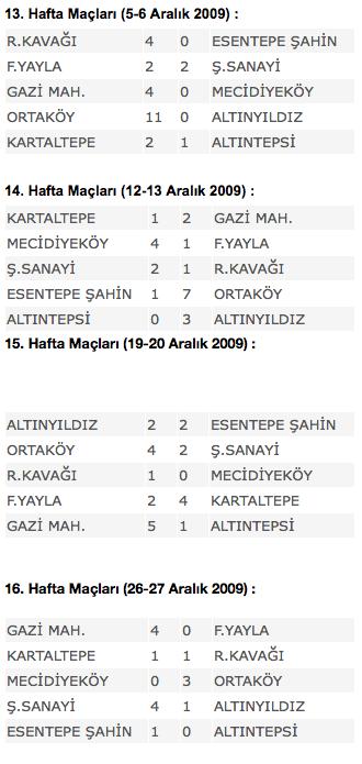 2009-2010-1-lig-04