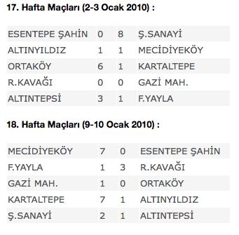 2009-2010-1-lig-05