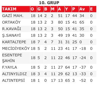 2009-2010-1-lig