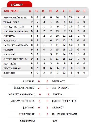 2012-2013 9.Hafta Fikstür