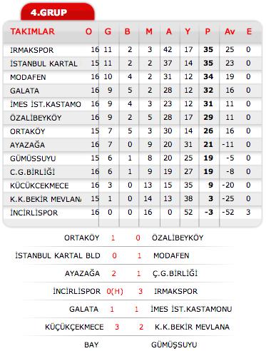 2013-2014 17.Hafta Fikstür