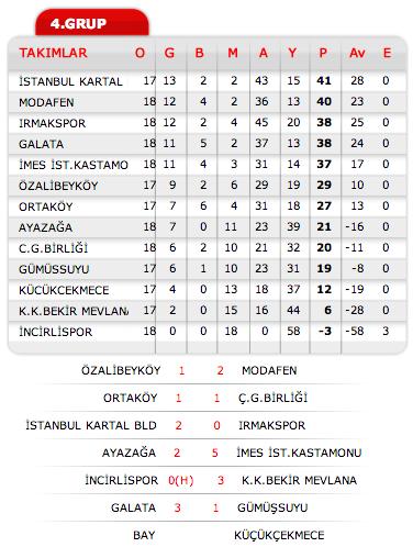 2013-2014 16.Hafta Fikstür