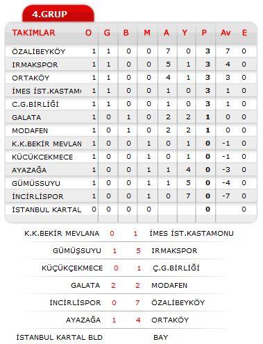 2013-2014 1.Hafta Fikstür
