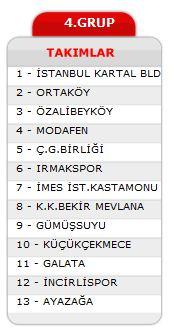 2013-2014 4.Grup Takımları