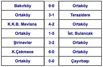 2009-2010-U19-1devre