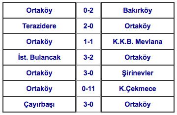 2009-2010-U19-2devre