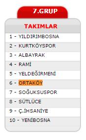 OSK_2016-2017Grup